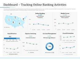 Dashboard Tracking Online Banking Activities Bank Operations Transformation Ppt Model Samples