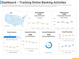 Dashboard Tracking Online Banking Activities Implementing Digital Solutions In Banking Ppt Formats