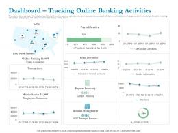Dashboard Tracking Online Banking Activities Ppt Powerpoint Presentation Summary Grid