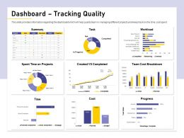 Dashboard Tracking Quality Help Spent Ppt Powerpoint Presentation Infographic Template Design Ideas