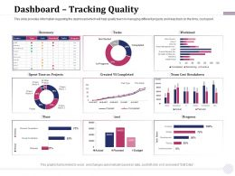 Dashboard Tracking Quality Time M1918 Ppt Powerpoint Presentation Pictures Graphics Tutorials
