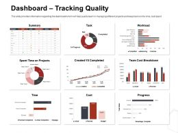 Dashboard Tracking Quality Workload Ppt File Design