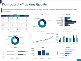 Dashboard Tracking Quality Workload Ppt Powerpoint Presentation File Deck