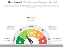 Dashboard With Business Progress Growth Stages Indication Powerpoint Slides