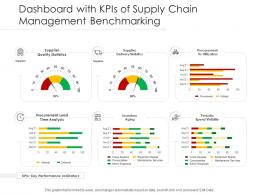 Dashboard With KPIs Of Supply Chain Management Benchmarking
