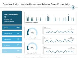 Dashboard With Leads To Conversion Ratio For Sales Productivity