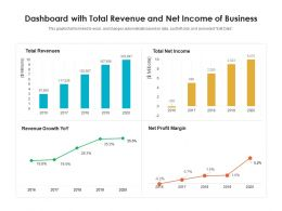 Dashboard With Total Revenue And Net Income Of Business