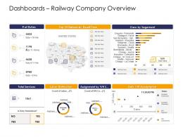 Dashboards Railway Company Strengthen Brand Image Railway Company Ppt Background