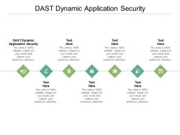 DAST Dynamic Application Security Ppt Powerpoint Presentation Ideas Portrait Cpb