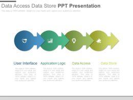 Data Access Data Store Ppt Presentation