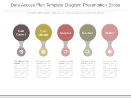 Data Access Plan Template Diagram Presentation Slides