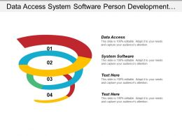 Data Access System Software Person Development Product Development