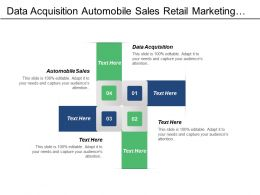 Data Acquisition Automobile Sales Retail Marketing Comparative Analysis Cpb