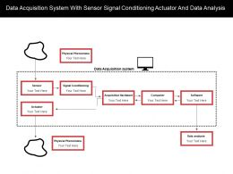 Data Acquisition System With Sensor Signal Conditioning Actuator And Data Analysis