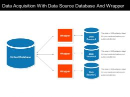Data Acquisition With Data Source Database And Wrapper