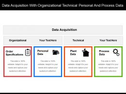 Data Acquisition With Organizational Technical Personal And Process Data