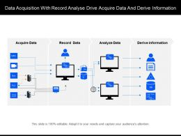 Data Acquisition With Record Analyse Drive Acquire Data And Derive Information