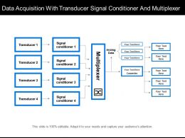 Data Acquisition With Transducer Signal Conditioner And Multiplexer