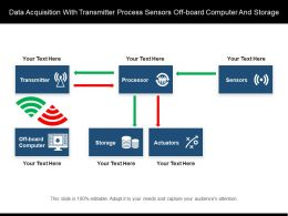 data_acquisition_with_transmitter_process_sensors_off_board_computer_and_storage_Slide01
