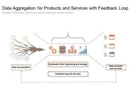 Data Aggregation For Products And Services With Feedback Loop