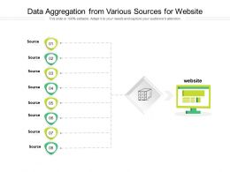 Data Aggregation From Various Sources For Website
