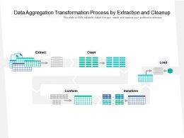 Data Aggregation Transformation Process By Extraction And Cleanup