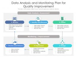 Data Analysis And Monitoring Plan For Quality Improvement