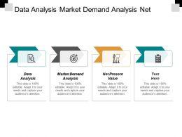 Data Analysis Market Demand Analysis Net Present Value Cpb