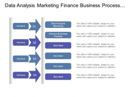 Data Analysis Marketing Finance Business Process Marketing Effectiveness Cpb
