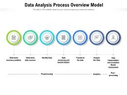 Data Analysis Process Overview Model