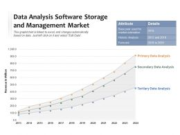 Data Analysis Software Storage And Management Market