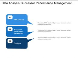 Data Analysis Successor Performance Management Customer Prospecting People Soft Financials