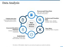 Data Analysis Validate Results Ppt Professional Vector