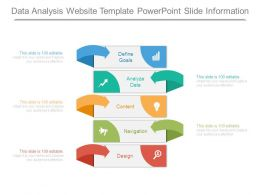 Data Analysis Website Template Powerpoint Slide Information