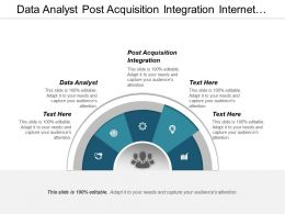 Data Analyst Post Acquisition Integration Internet Business Strategy Cpb