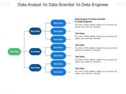Data Analyst Vs Data Scientist Vs Data Engineer Ppt Powerpoint Presentation Portfolio Example Cpb