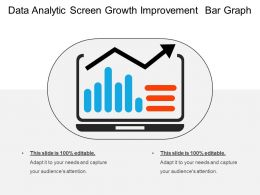 Data Analytic Screen Growth Improvement Bar Graph