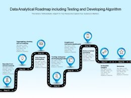 Data Analytical Roadmap Including Testing And Developing Algorithm