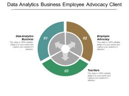 Data Analytics Business Employee Advocacy Client Retention Process Cpb