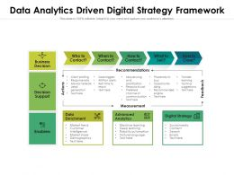 Data Analytics Driven Digital Strategy Framework