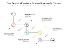 Data Analytics Five Years Strategy Roadmap For Success