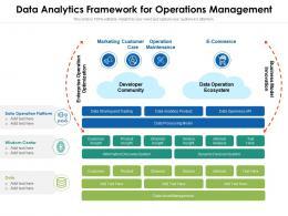 Data Analytics Framework For Operations Management