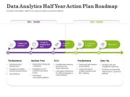 Data Analytics Half Year Action Plan Roadmap