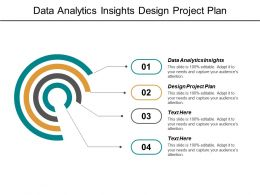 Data Analytics Insights Design Project Plan Demographics World Cpb