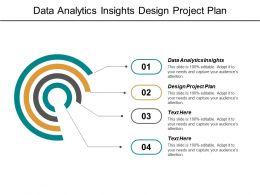 Data Analytics Insights Design Project Plan Demographics World Cpb