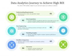 Data Analytics Journey To Achieve High ROI
