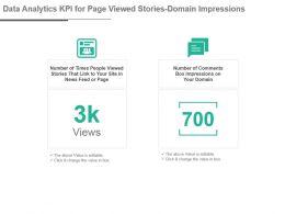 data_analytics_kpi_for_page_viewed_stories_domain_impressions_presentation_slide_Slide01