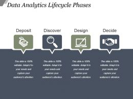 Data Analytics Lifecycle Phases Powerpoint Slide Background Designs