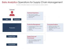 Data Analytics Operations For Supply Chain Management