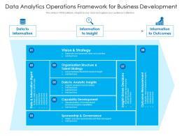 Data Analytics Operations Framework For Business Development